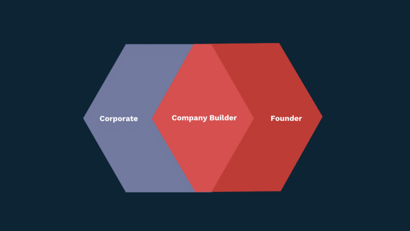 Company builder at the intersection of corporate and founder