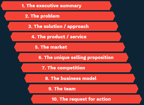 Key steps for the optimal startup pitch deck